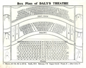 Daly's Theatre Seating Plan - The Play Pictorial - 1909