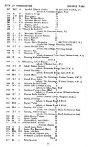 Eric Loder - City of Westminster Electoral Roll - 1923